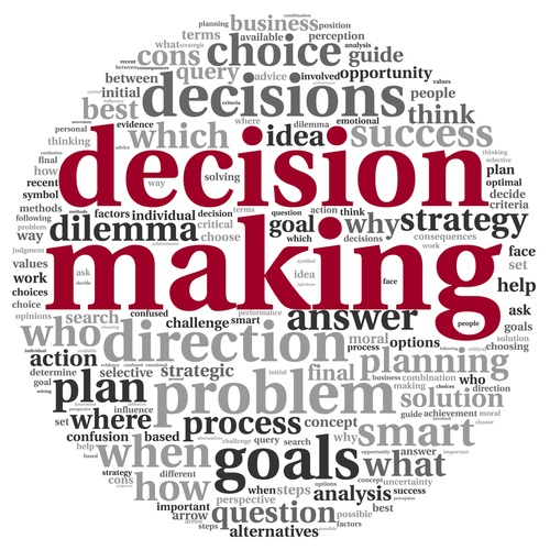 business decission makaing Start studying business decision making learn vocabulary, terms, and more with flashcards, games, and other study tools.