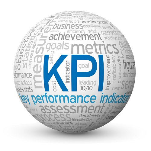 KPI's Business targets
