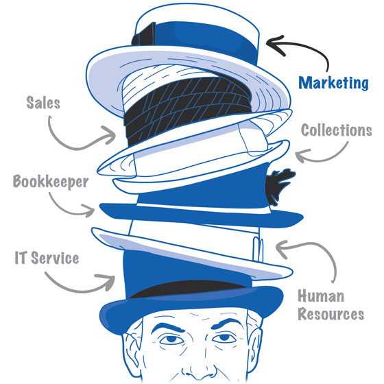 how many hats do you wear in your business pro actions business