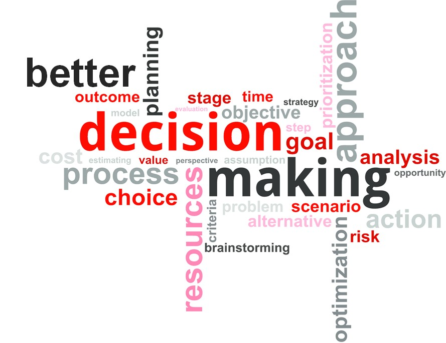 Better decision making word cloud